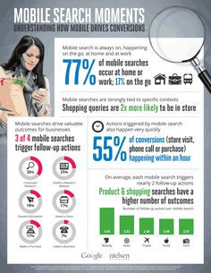 Mobile search moments #Infographics