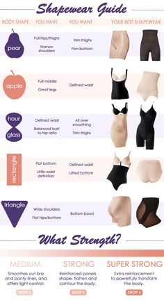 Which shapewear works for your body shape?