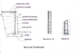 Foto de Euroden SL. Un muro necesita en torno a 60 kg de acero por cada metro cúbico de hormigón Vía Twitter @vyepesp