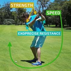 Best Golf Power Swing Training Aids The gym builds your beach muscles, our #GolfPowerSwingTrainer strengthens the precise muscles you use when playing the course, starting your #GolfBackswing our #GolfSwingResistance power trainer strengthens the core, shoulder acceleration, and deceleration muscles; improves #GolfSwing #GolfMechanics, and increases #ClubheadSpeed on your #GolfDownswing.