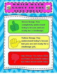 Once our classroom climate is established to promote kindness and understanding- students are asked to start picking their guided math group daily.  This poster can be hung to remind students of which group they need to choose daily.  Some weeks I still choose the groups and don't use this poster.