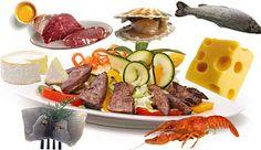 La 10 nutraĵoj kun plej multe da vitamino B12 (germane) Die Top 10 der Vitamin B12-Lieferanten