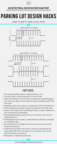 Study for the ARE or ARE Parking lot design. Parking Plan, Parking Building, Parking Space, Car Parking, Landscape Architecture Design, Architecture Student, Architecture Details, Architecture Life, Architecture Diagrams