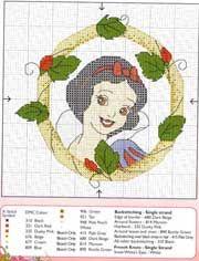 Schema punto croce Biancaneve-in-cornice-rose
