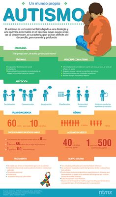 Infografía Autismo #educacion #TEA #autismo