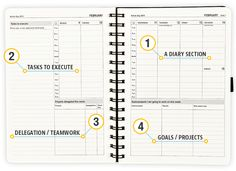 Action Day Weekly Planner 2016 - Layout Designed to Get Things Done