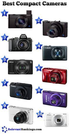 Reviews of the top 10 best compact digital cameras as rated by relevantrankings.com
