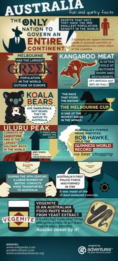 #Australia Fun Facts  #Infographic