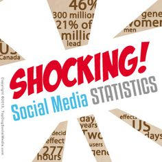 Social Media Statistics 2013: Massive Growth! [infographic]