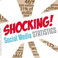 #SocialMedia, statistiche 2013