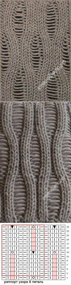 Knitted stitch pattern: