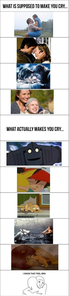What Actually Makes You Cry...