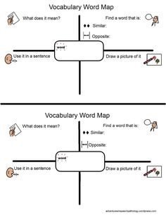Free Vocabulary word maps to support student with speech/language needs using vocabulary from the school's curriculums.