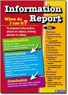 Understanding Text Types Posters Information Report