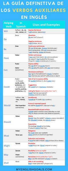 La guía definitiva sobre los verbos auxiliares en inglés - My English Goals - crossword - English Help, Learn English Speaking, English Verbs, Spanish English, English Tips, Learn English Words, English Phrases, English Writing, English Study