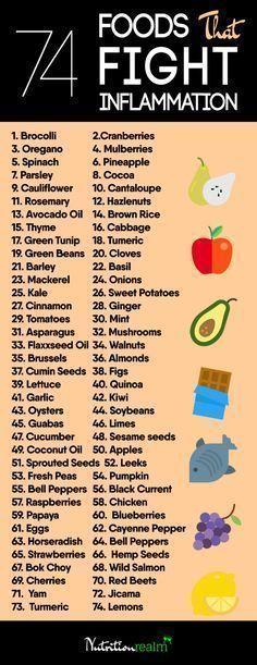 Anti-inflammatory foods, foods that help inflammation, chro . - Anti-inflammatory foods, foods that help reduce inflammation, chronic inflammation … – MS – # - Healthy Habits, Healthy Choices, Healthy Bp, Healthy Foods, Healthy Eating, Dieta Anti-inflamatória, Eat Better, Better Health, Hypothyroidism Diet