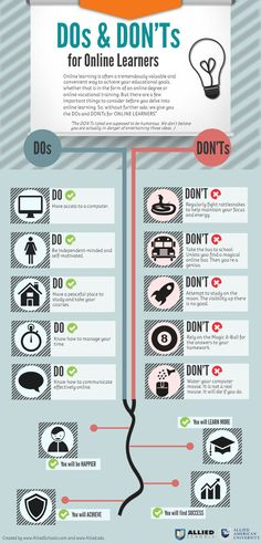 The DOs and DON'Ts for Online Learners : An Allied Schools Infographic