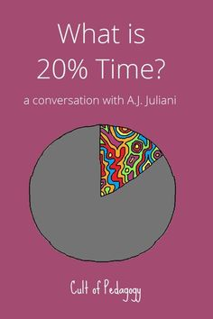 What is 20% Time? A Conversation with A.J. Juliani - Whether they call it 20 Time or Genius Hour, more teachers are carving out regular chunks of instructional time to let students pursue their passions.