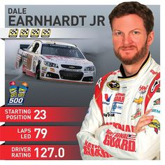 Now appearing on top of the Chase Grid. Nascar Martinsville, Kurt Busch, Dale Earnhardt Jr, Sports, Racing, Anatomy, Grid, Amy, Smoke
