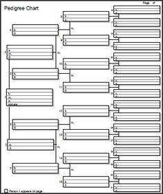 Ancestor Pedigree Chart | Pedigree Chart Trace My Family Tree wallpaper