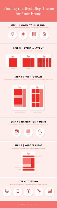 How to Choose a WordPress Theme for Your Blog Infographic, Finding the best blog design
