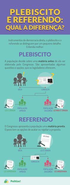 Portuguese Grammar, Mental Map, Science Biology, Study Hard, Always Learning, Studyblr, School Hacks, Study Notes, Student Life