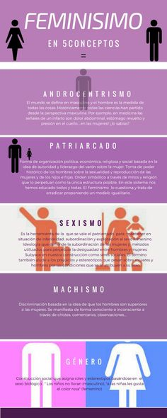 Infografia feminismo 5_conceptos_zz Feminist Af, Feminist Quotes, Children Of The Revolution, The Ugly Truth, Anti Racism, Intersectional Feminism, Power Girl, Powerful Women, Women Empowerment