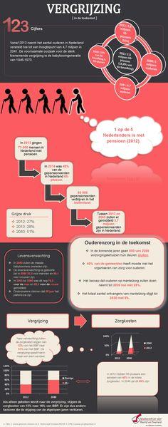 www.sbo.nl media filer_public 2014 05 15 infographic_vergrijzing.jpg