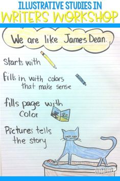 Writer's Workshop Illustration Study Using mentor texts to learn the qualities of writing in our kindergarten class. See student writing samples. #writersworkshop #kidwriting #kindergartenwriting
