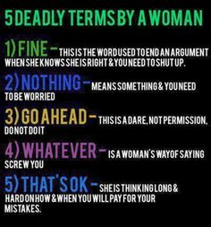 Men should study this chart.