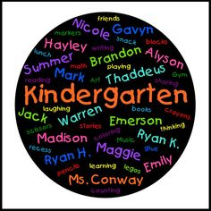 This website explains how to use PowerPoint or Notebook software to make a poster that includes all the children's names and key Kindergarten words.  Very cute.