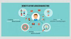 Best Pinterest Influencer Marketing Strategy