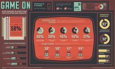 GOOD.is | Infographic: Infographic: How Gaming is Affecting Our Culture and Health