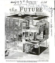 Home of the Future: retrofuture vision of house design, from August 1931 Popular Mechanics Future City, Future House, Albert Frey, Presentation Layout, Architecture Drawings, Architecture Graphics, House Drawing, Design Research, Construction