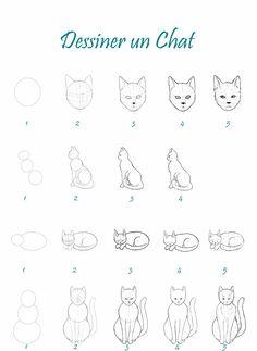 Apprendre dessiner un lapin de profil m thode pour - Dessiner un chat facilement ...