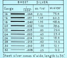 Wire gauge to inches and millimeters conversion chart jewelry sheet silver and gauges keyboard keysfo Gallery