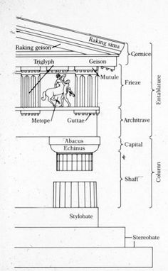 architectural terminology   architecture terms