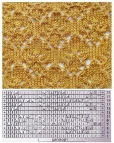 Najlepsze obrazy na tablicy druty (229)   Wzory, Wzory