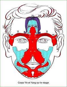 What is Reflexology? Thai Yoga Massage, Massage Tips, Facial Massage, Massage Therapy, Ayurveda, Arthritis, Face Reading, Healing Hands, Acupressure Points