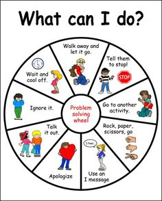 Look what we found! #iheartcd We can see this as a great addition to a Safe Place and part of the I Choose process in the 5 steps for self-regulation. These can be created with your grade level or children's age in mind!: