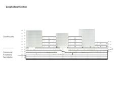 Gallery - Winner Announced for Design of Jerusalem District Courthouse - 9