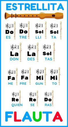 170 Ideas De Musica Niños En 2021 Educacion Musical Clase De Musica Actividades Musicales