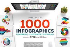 Infographic templates bundle by Abert on @creativemarket