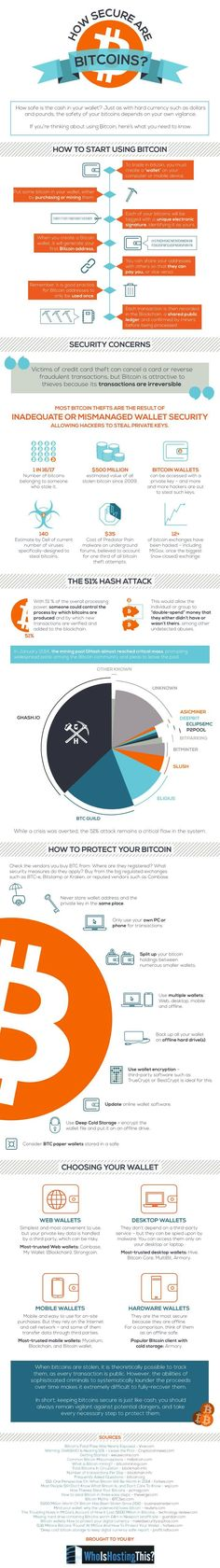 How Secure are Bitcoins?   #infographic #Bitcoin #Currency