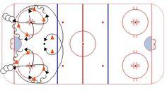 slovakian_agility_race_drill Hockey Drills, Hockey Training, Hockey Coach, Hockey World, Good Buddy, Kids Sports, Ice Hockey, Nhl, Coaching