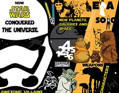 """Check out new work on my @Behance portfolio: """"How Star Wars conquered the universe // infographics"""" http://be.net/gallery/32623609/How-Star-Wars-conquered-the-universe-infographics"""