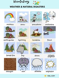 0shares Learn Weather and Natural Disasters Vocabulary through Pictures. Weather is the state of the atmosphere, describing for example the degree …