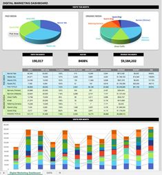 Get practical tips, free templates, and more. Free Dashboard Templates, Kpi Dashboard Excel, Executive Dashboard, Marketing Dashboard, Financial Dashboard, Business Dashboard, Digital Marketing Strategy, Project Management Dashboard, Business Management