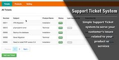 CodeCanyon  Support Ticket System (Update: 27 March 14)