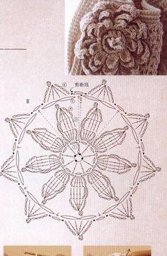 #ClippedOnIssuu de Elegant crochet lace
